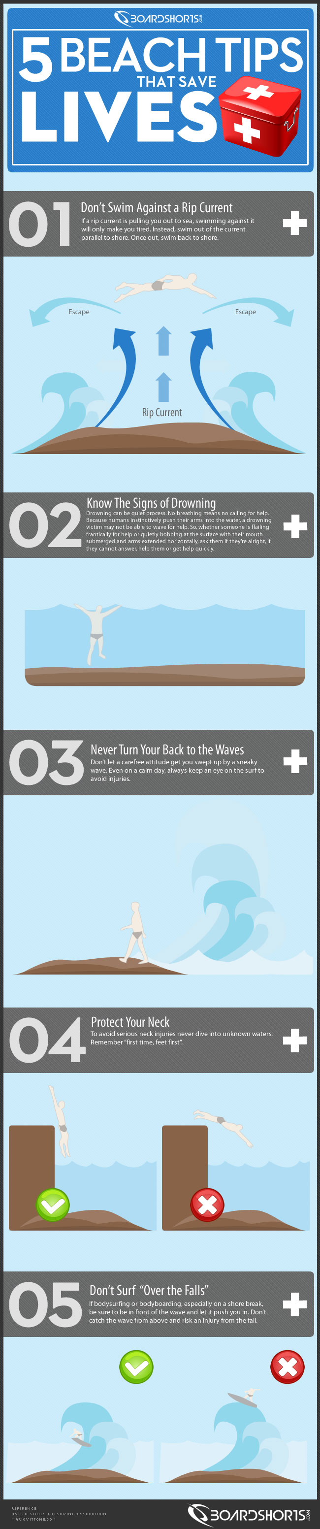 Beach tips that save lives infographic