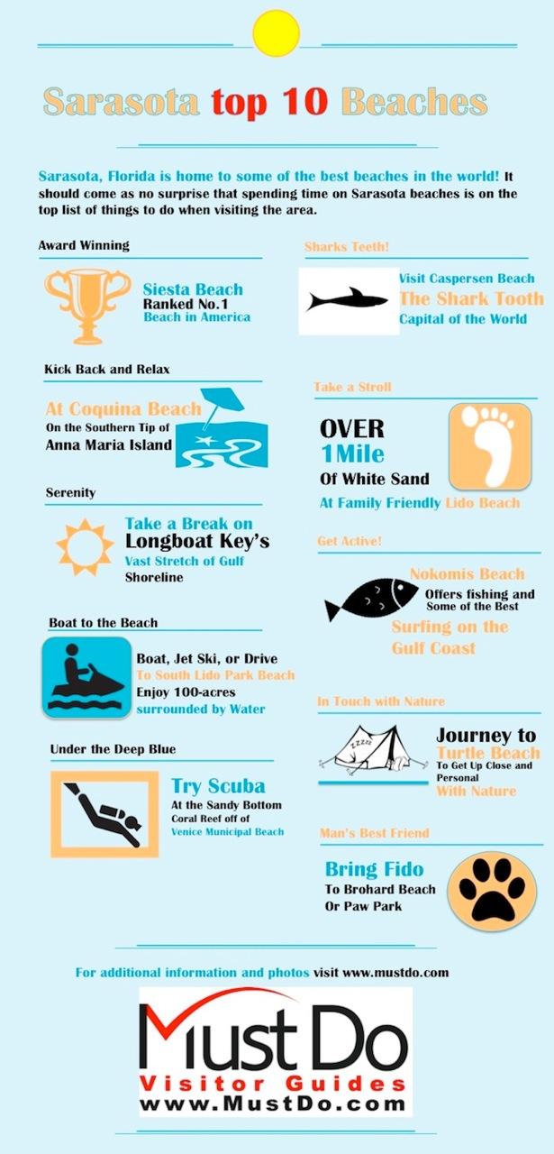 MustDo.com | Must Do Visitor Guides Sarasota Top 10 Beaches Infographic