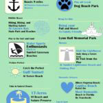 MustDo.com | Must Do Visitor Guides Fort Myers Top 10 Beaches infographic.