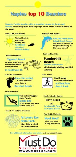 MustDo.com | Naples, Marco Island and Bonita Springs, Florida best top 10 beaches infographic.