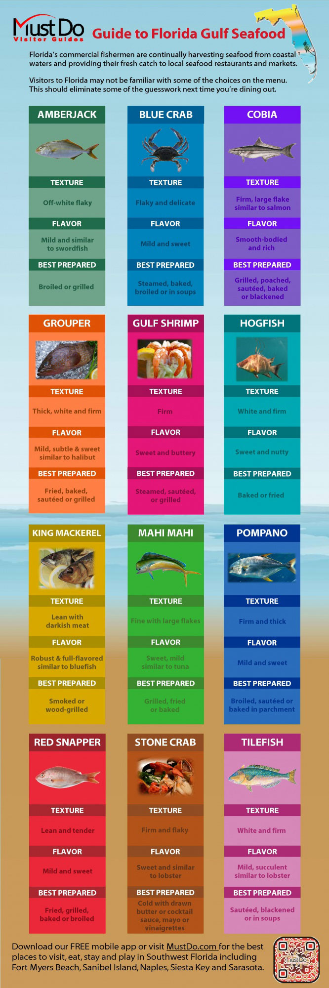 MustDo.com | Must Do Visitor Guides, a guide to Florida Gulf Seafood and Fish infographic.