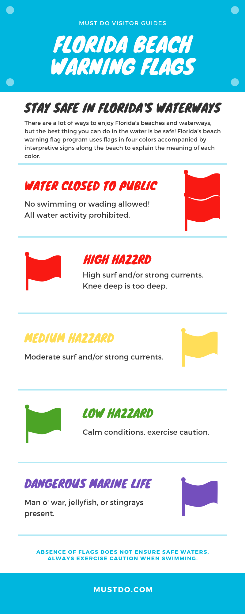 Florida Beach Warning Flags Infographic. Learn all about Florida's beach warning flags beach warning flags and what they mean. Signs and flags are posted at each beach public access point. Must Do Visitor Guides | MustDo.com