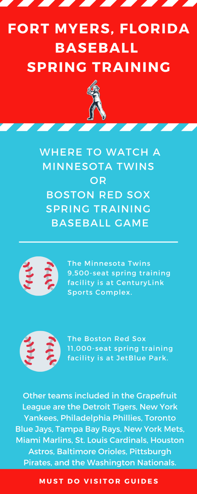 Fort Myers, Florida Baseball Spring Training. Here's where to watch a MLB Minnesota Twins or Boston Red Sox spring training baseball game infographic. Must Do Visitor Guides | MustDo.com