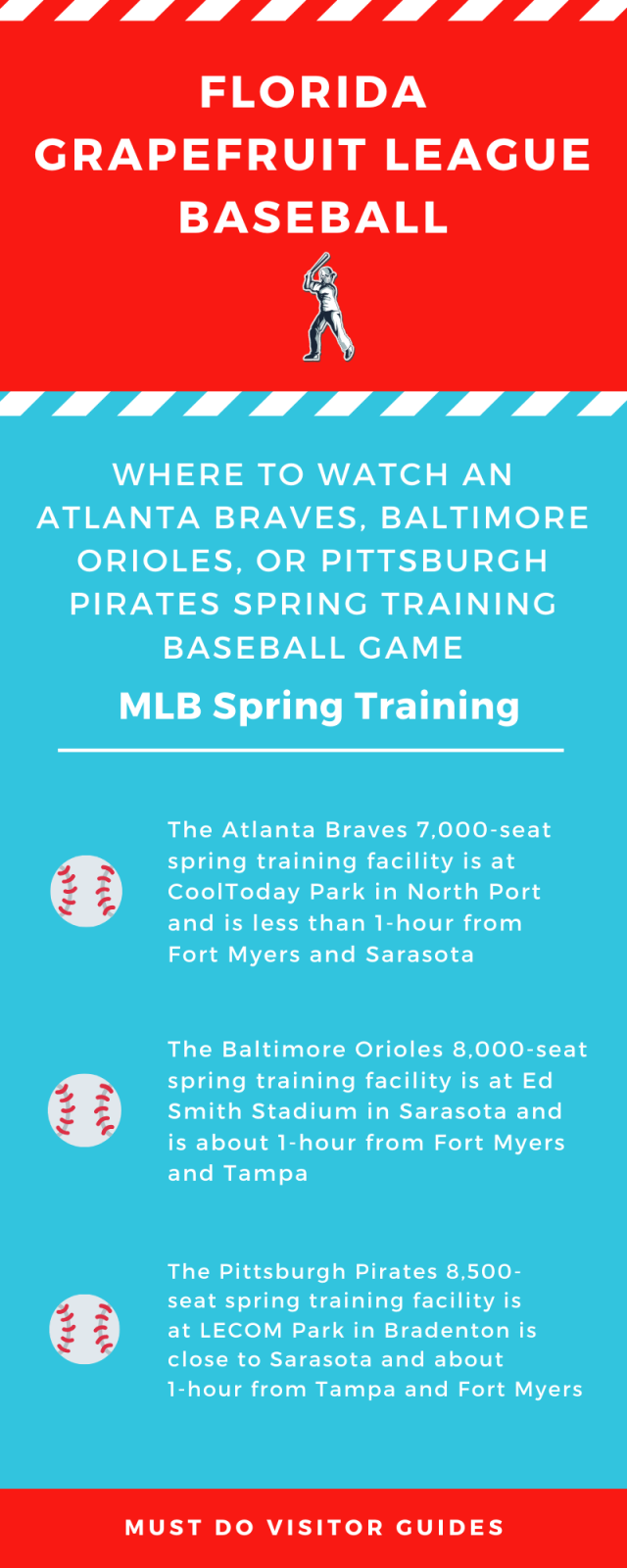 Florida Grapefruit League Baseball. Where to Watch an Atlanta Braves, Baltimore Orioles, or Pittsburgh Pirates Spring Training Baseball Game Infographic. MLB Spring Training. Must Do Visitor Guides | MustDo.com