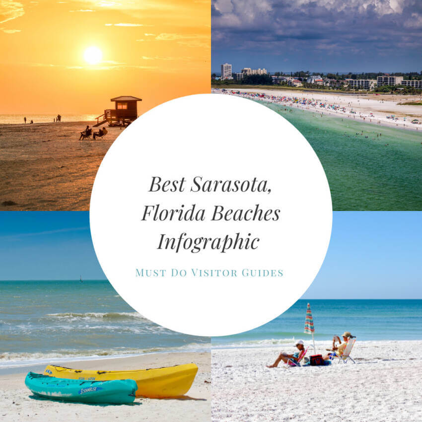 Best Sarasota, Florida Beaches infographic. Did you know that Sarasota, Florida is home to some of the best beaches in the world? This infographic shows the top 5 Sarasota beaches.  Must Do Visitor Guides